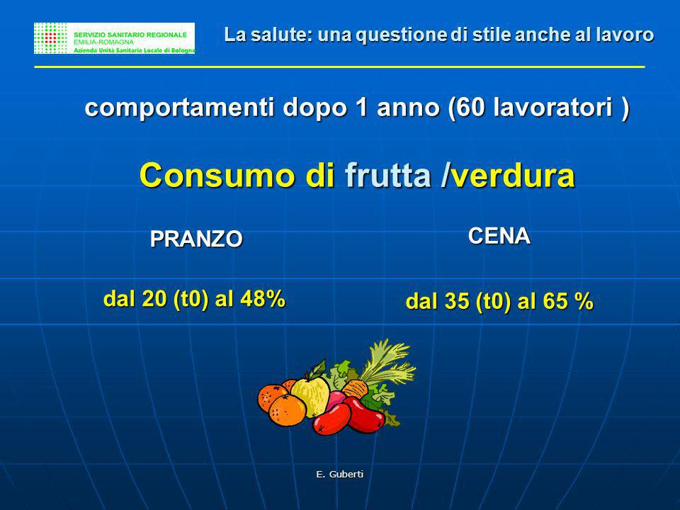 comportamenti dopo 1 anno (60 lavoratori ) Consumo di frutta /verdura
