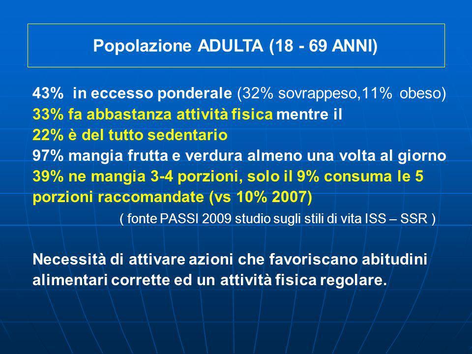 Popolazione ADULTA (18 - 69 ANNI)