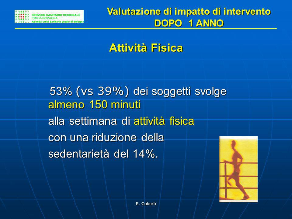 Valutazione di impatto di intervento