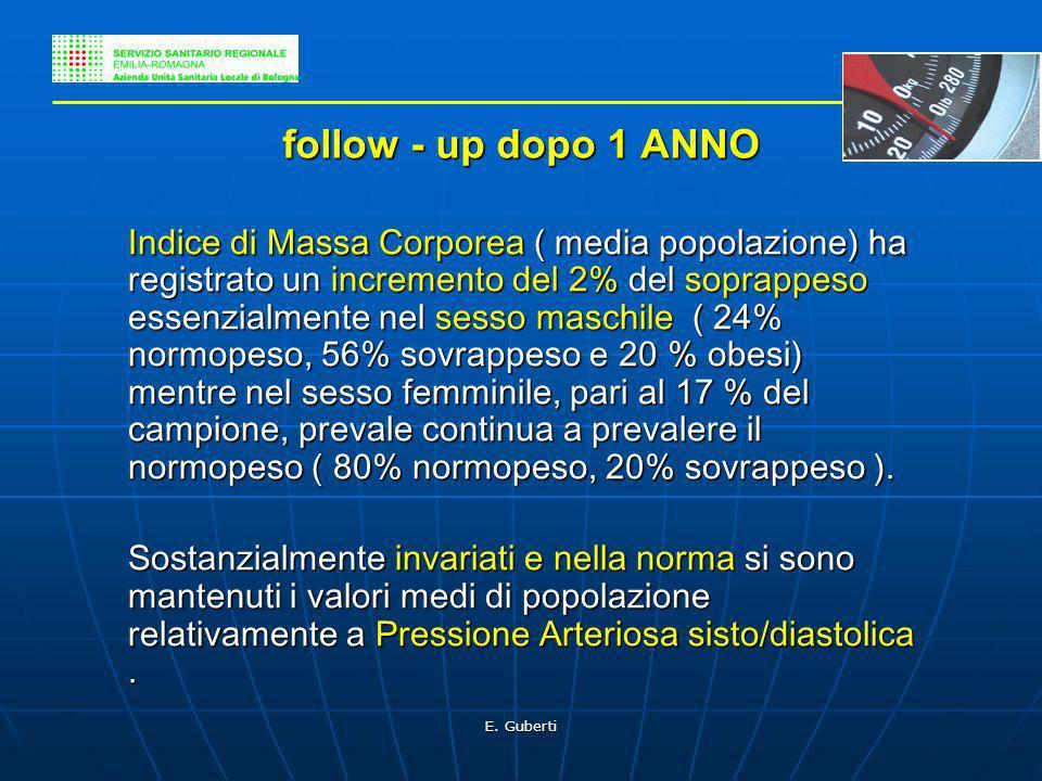 follow - up dopo 1 ANNO