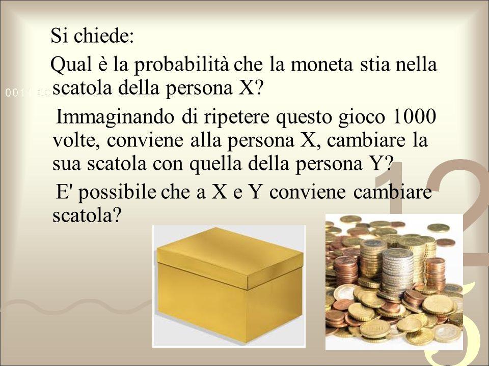 Si chiede: Qual è la probabilità che la moneta stia nella scatola della persona X