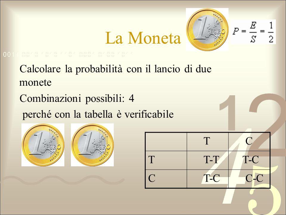 La Moneta Calcolare la probabilità con il lancio di due monete