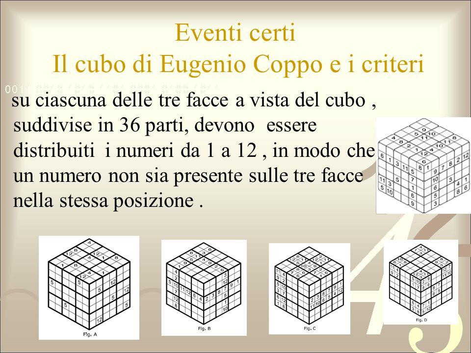 Eventi certi Il cubo di Eugenio Coppo e i criteri