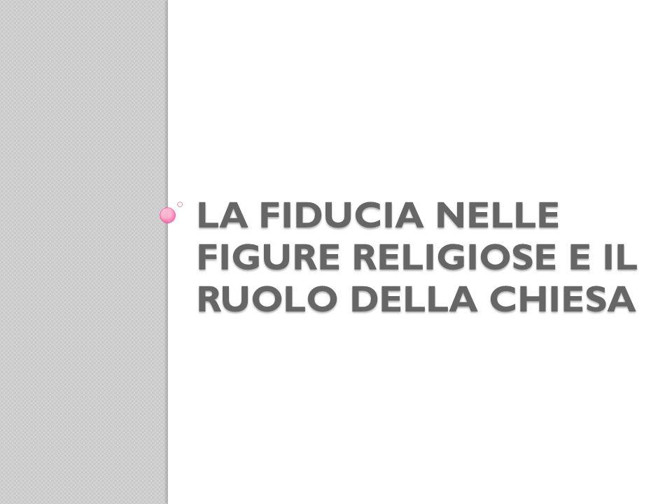 La fiducia nelle figure religiose e il ruolo della chiesa
