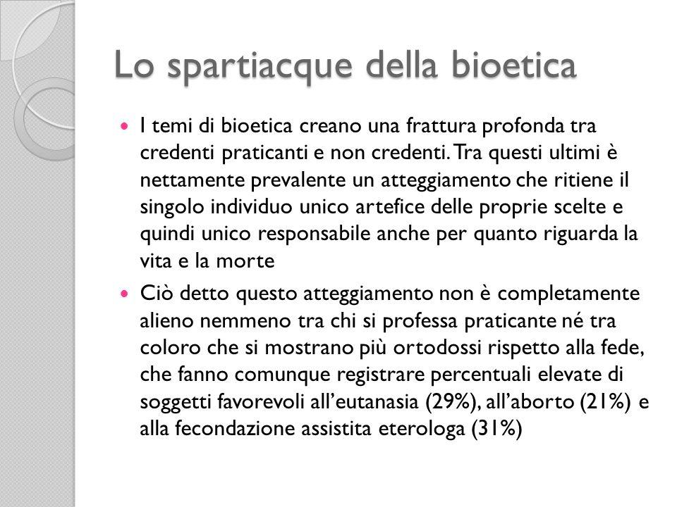 Lo spartiacque della bioetica