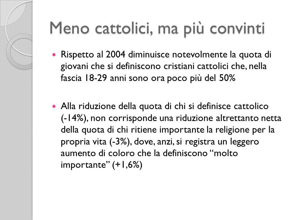 Meno cattolici, ma più convinti