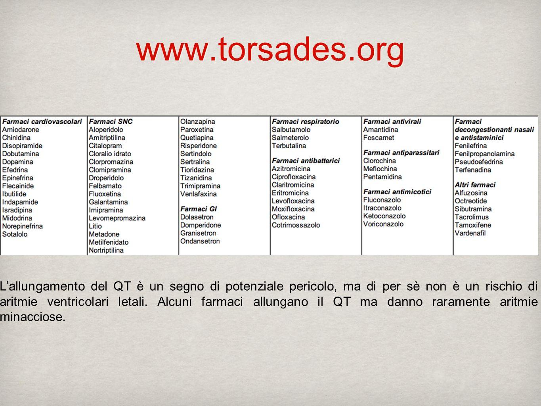 www.torsades.org