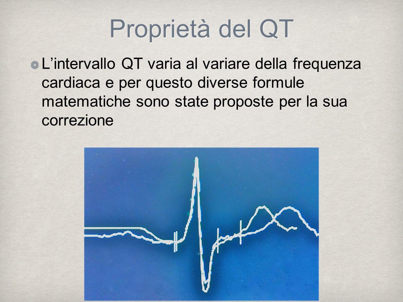 Proprietà del QT