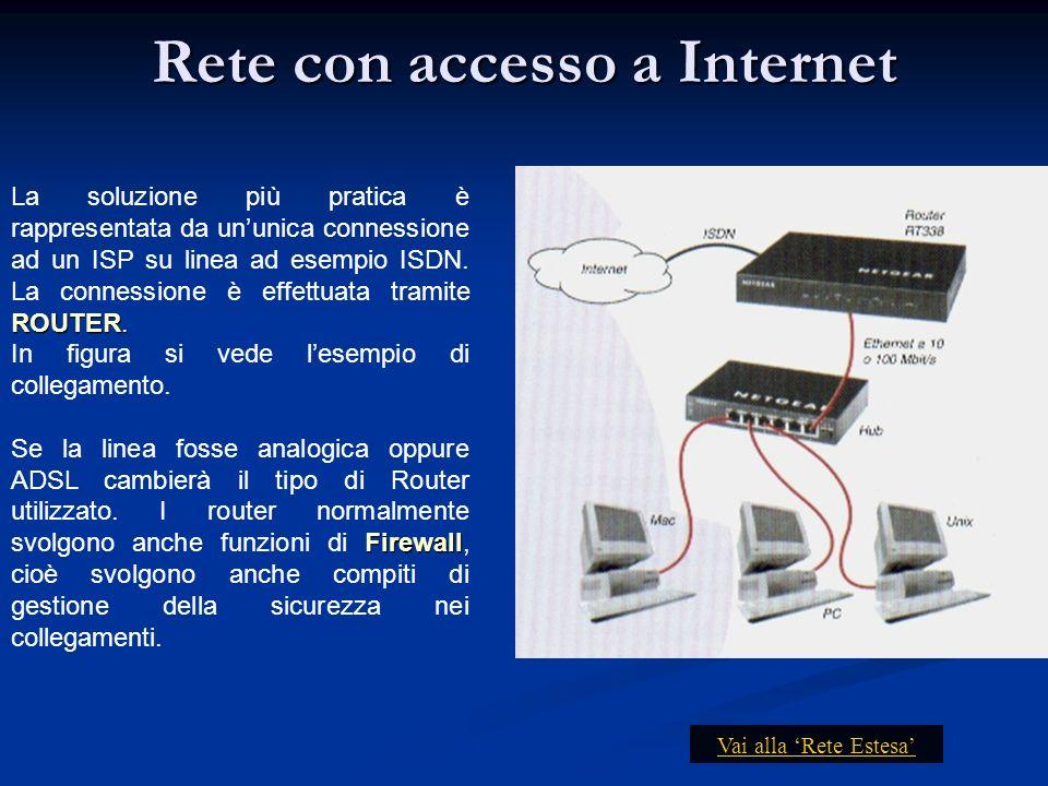 Rete con accesso a Internet