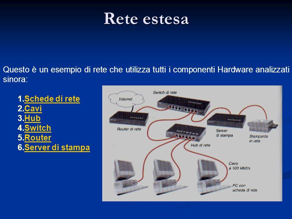 Rete estesa Questo è un esempio di rete che utilizza tutti i componenti Hardware analizzati sinora: