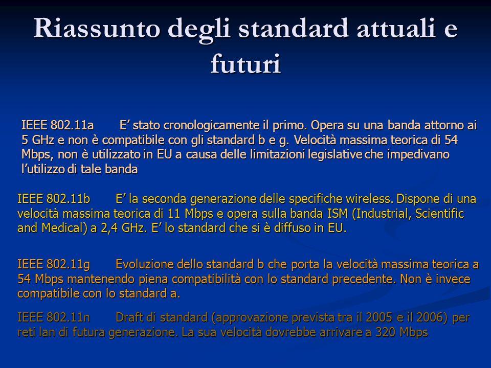 Riassunto degli standard attuali e futuri