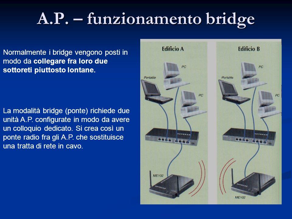 A.P. – funzionamento bridge