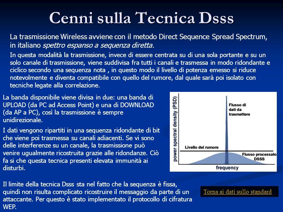 Cenni sulla Tecnica Dsss