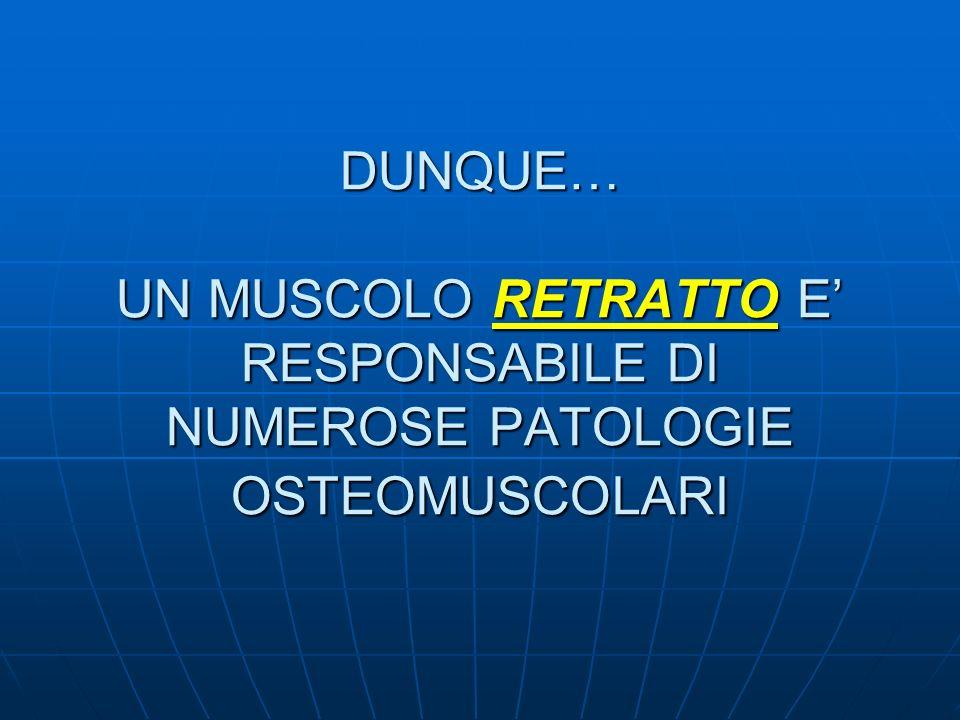 DUNQUE… UN MUSCOLO RETRATTO E' RESPONSABILE DI NUMEROSE PATOLOGIE OSTEOMUSCOLARI