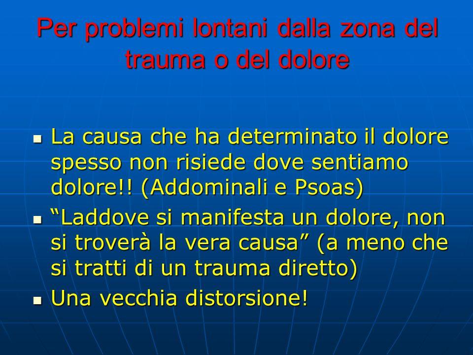 Per problemi lontani dalla zona del trauma o del dolore
