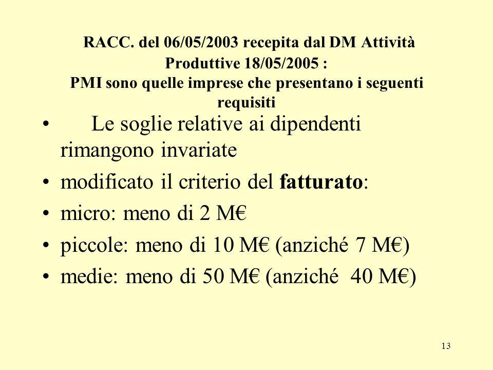 RACC. del 06/05/2003 recepita dal DM Attività Produttive 18/05/2005 : PMI sono quelle imprese che presentano i seguenti requisiti