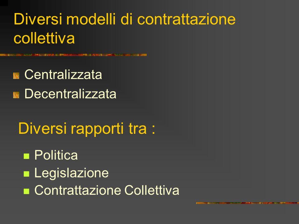 Diversi modelli di contrattazione collettiva