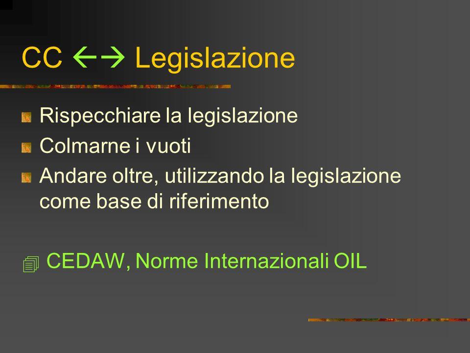 CC  Legislazione Rispecchiare la legislazione Colmarne i vuoti