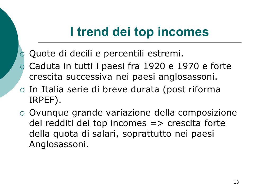 I trend dei top incomes Quote di decili e percentili estremi.