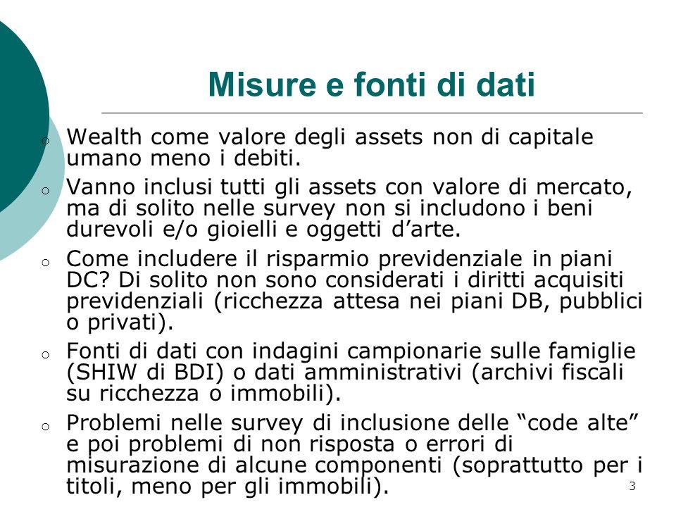 Misure e fonti di dati Wealth come valore degli assets non di capitale umano meno i debiti.