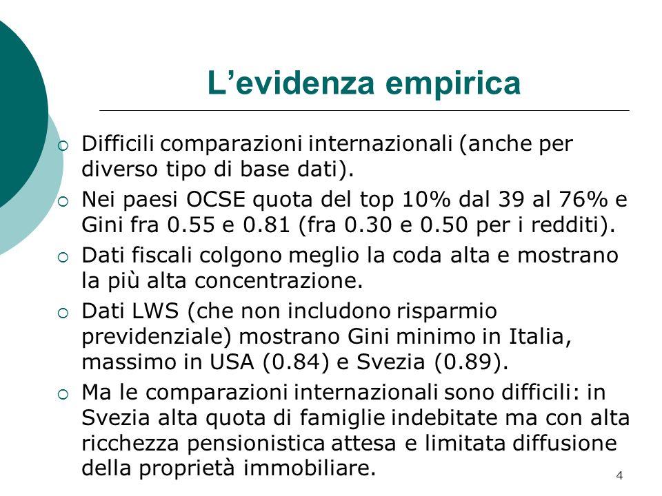 L'evidenza empirica Difficili comparazioni internazionali (anche per diverso tipo di base dati).