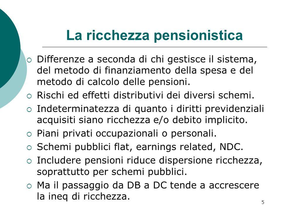 La ricchezza pensionistica