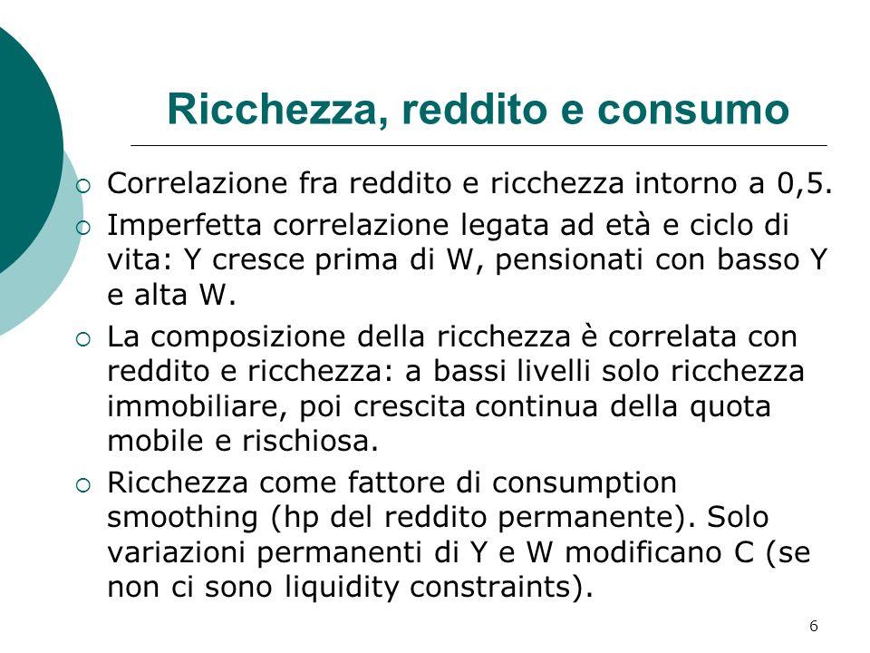 Ricchezza, reddito e consumo