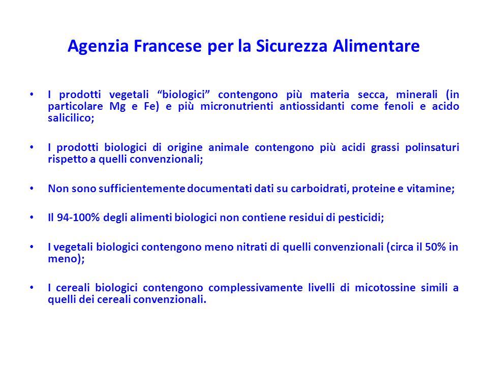 Agenzia Francese per la Sicurezza Alimentare