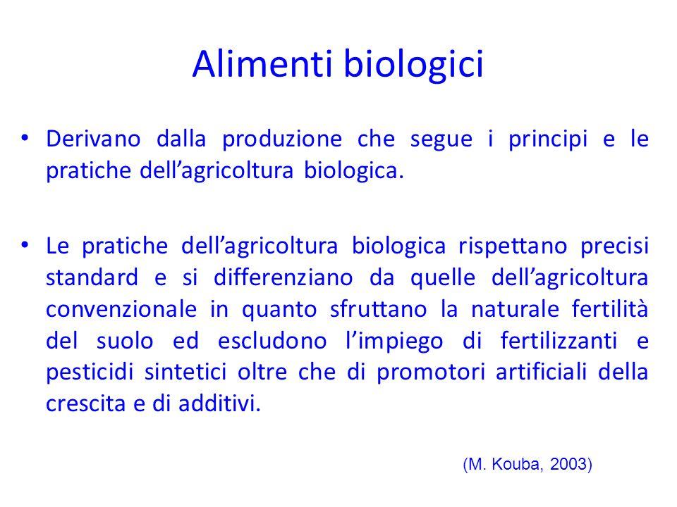 Alimenti biologici Derivano dalla produzione che segue i principi e le pratiche dell'agricoltura biologica.