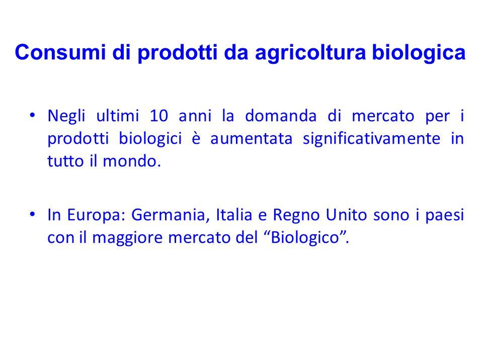 Consumi di prodotti da agricoltura biologica