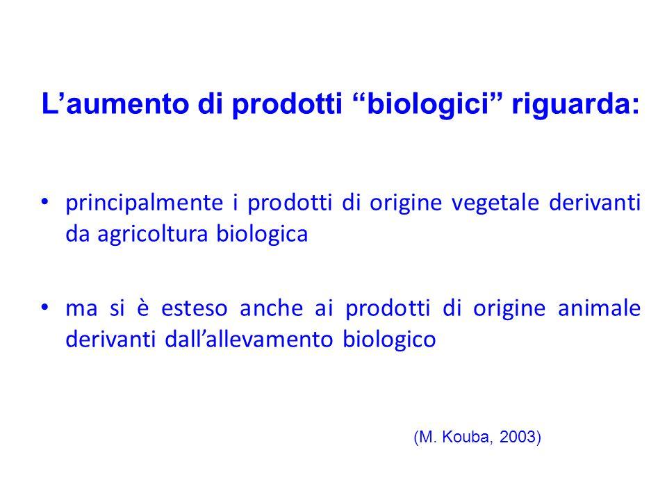 L'aumento di prodotti biologici riguarda: