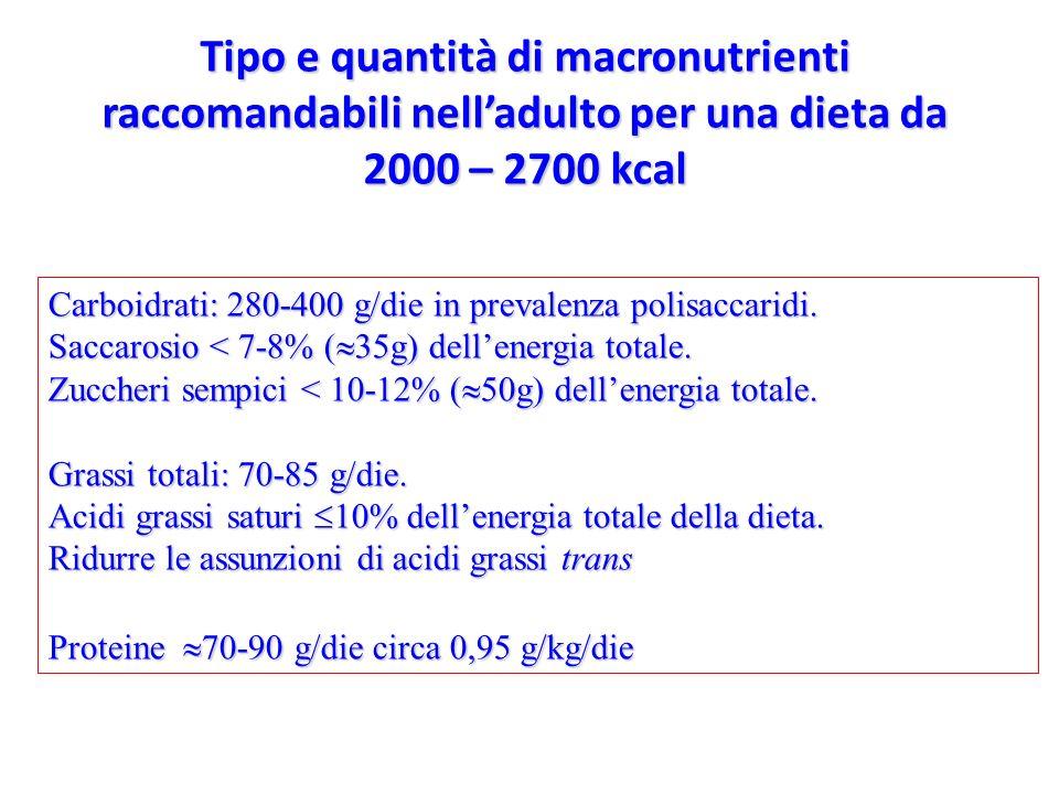 Tipo e quantità di macronutrienti raccomandabili nell'adulto per una dieta da 2000 – 2700 kcal