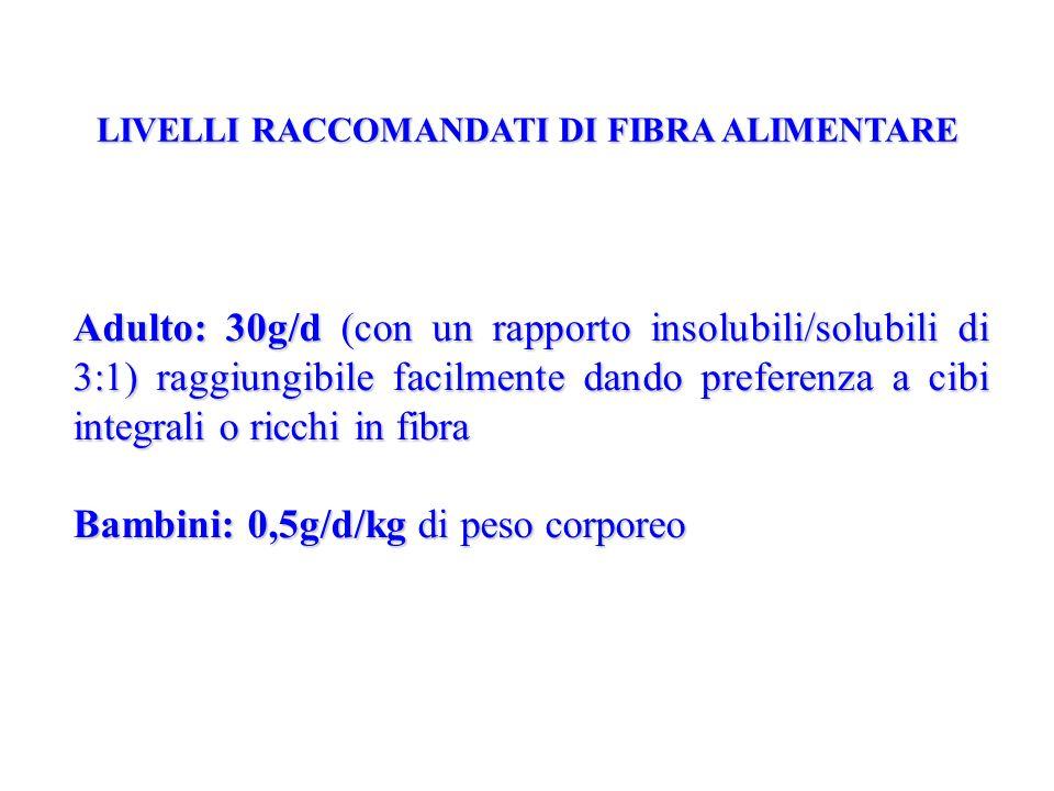LIVELLI RACCOMANDATI DI FIBRA ALIMENTARE