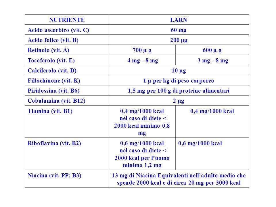 Acido ascorbico (vit. C) 60 mg Acido folico (vit. B) 200 µg