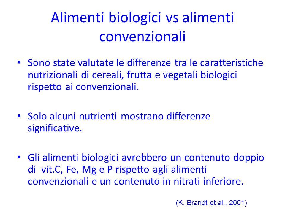 Alimenti biologici vs alimenti convenzionali