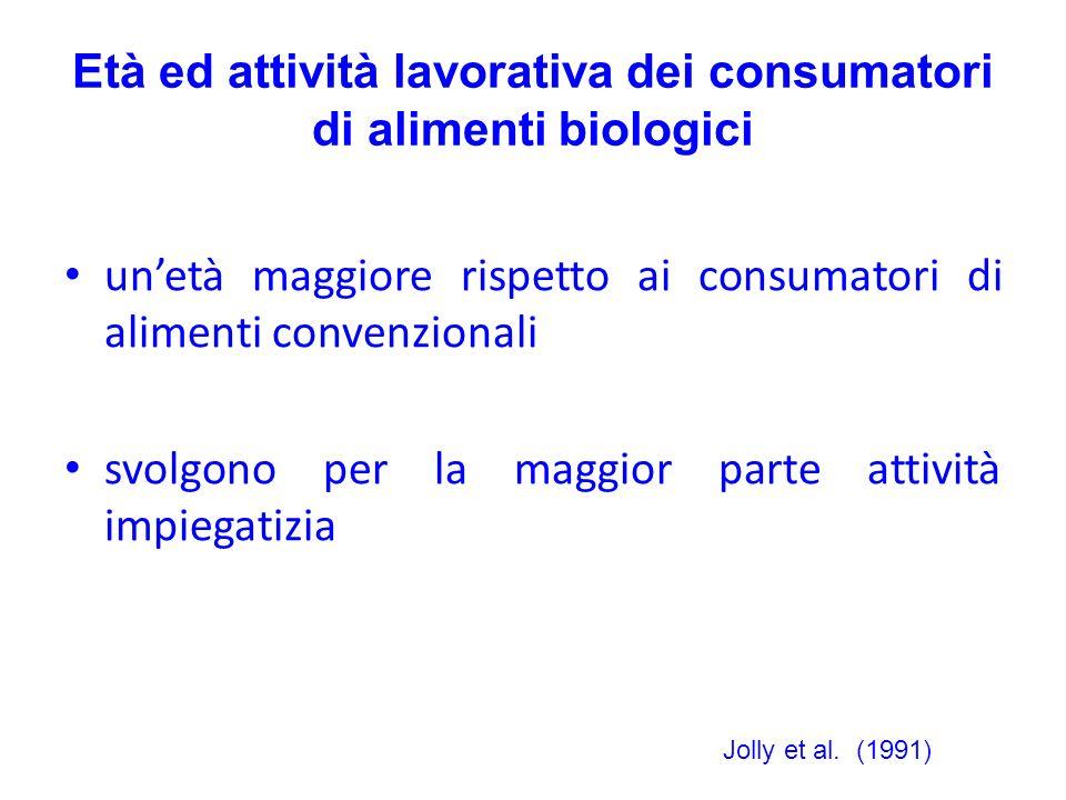 Età ed attività lavorativa dei consumatori di alimenti biologici