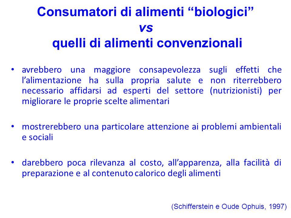 Consumatori di alimenti biologici vs quelli di alimenti convenzionali