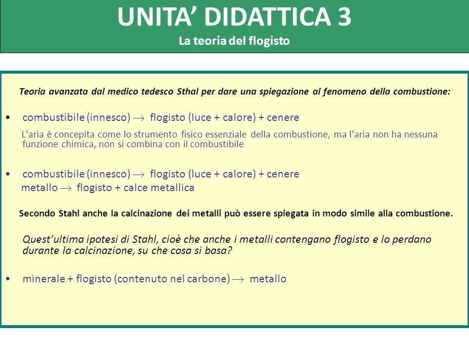 UNITA' DIDATTICA 3 La teoria del flogisto