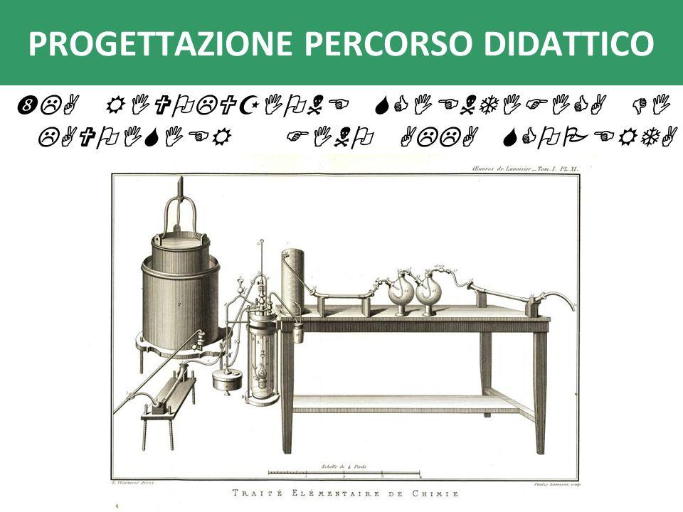 PROGETTAZIONE PERCORSO DIDATTICO