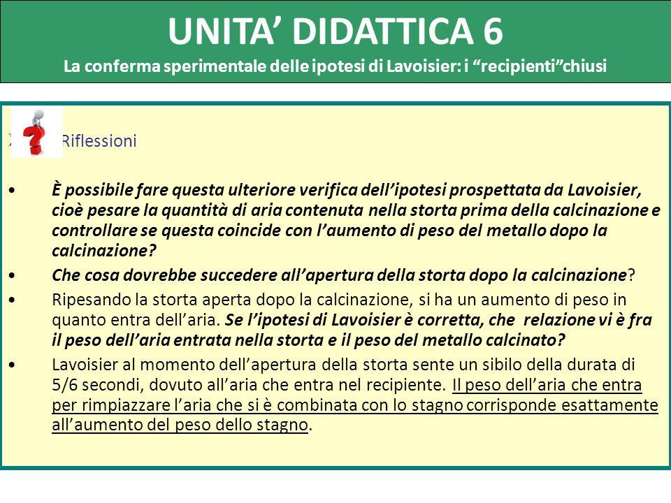 UNITA' DIDATTICA 6 La conferma sperimentale delle ipotesi di Lavoisier: i recipienti chiusi. Riflessioni.