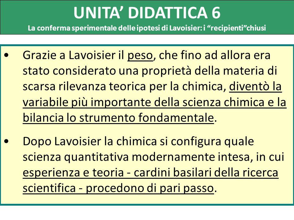 UNITA' DIDATTICA 6 La conferma sperimentale delle ipotesi di Lavoisier: i recipienti chiusi.