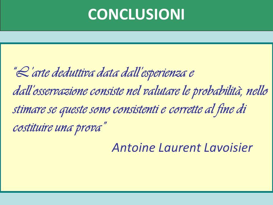 CONCLUSIONI Antoine Laurent Lavoisier