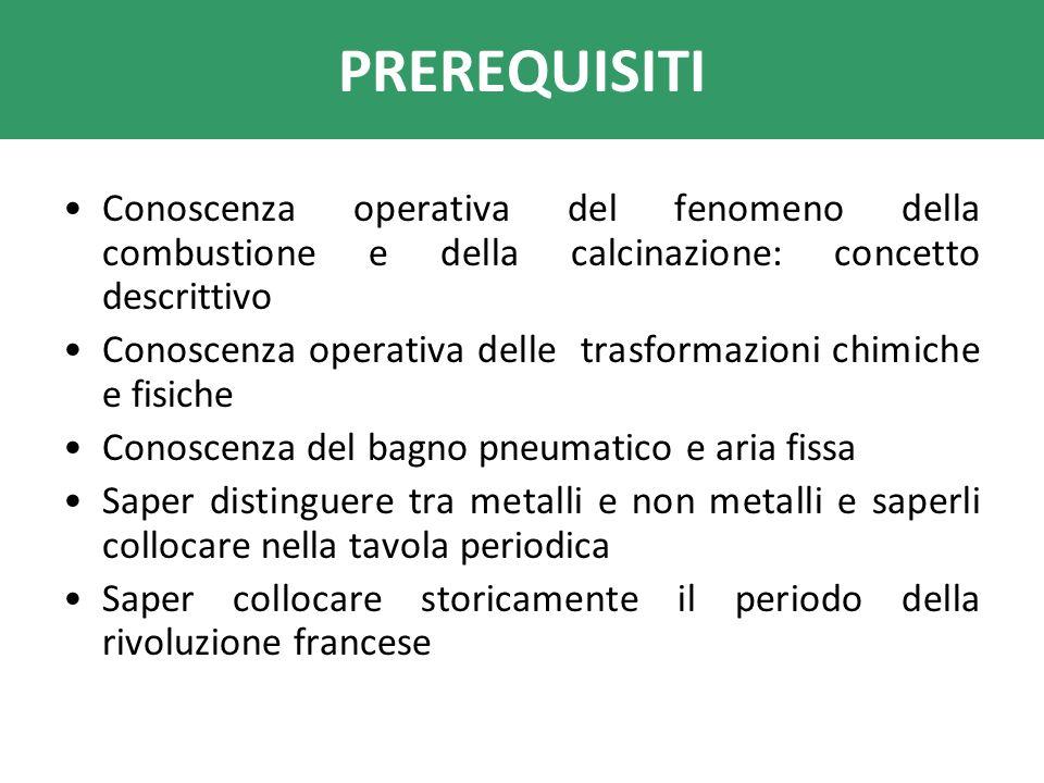 PREREQUISITI Conoscenza operativa del fenomeno della combustione e della calcinazione: concetto descrittivo.