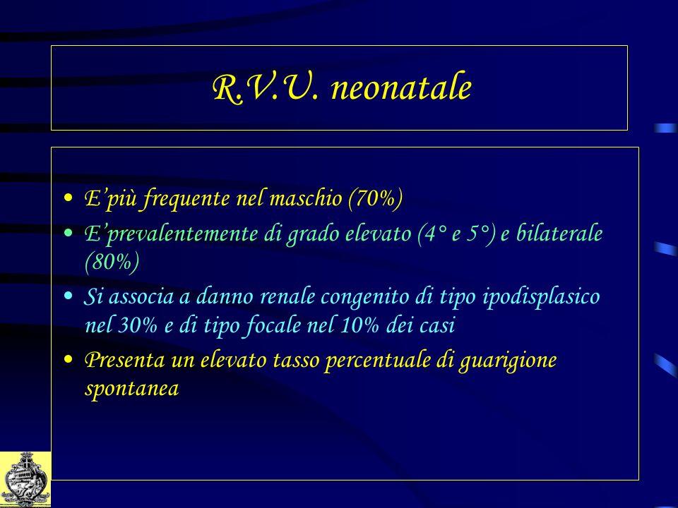 R.V.U. neonatale E'più frequente nel maschio (70%)