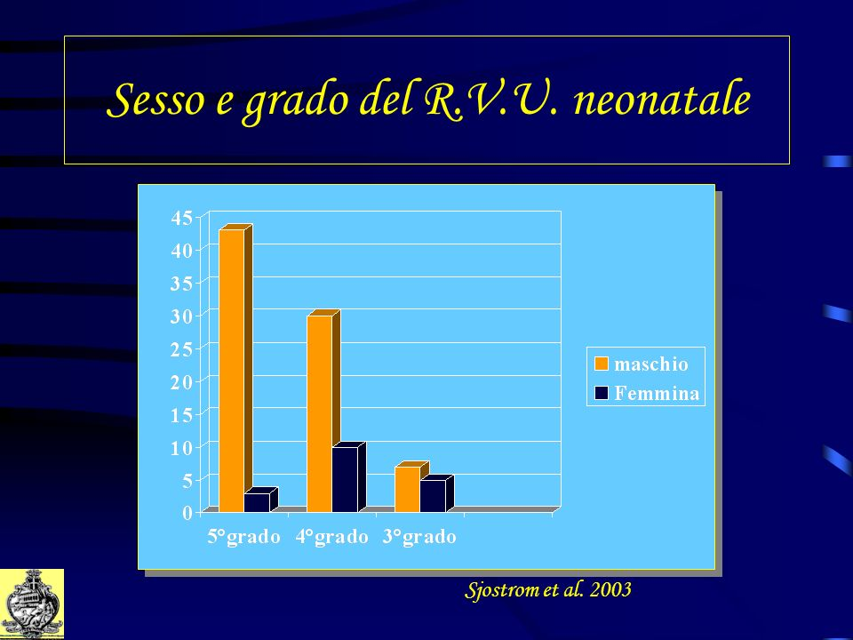 Sesso e grado del R.V.U. neonatale