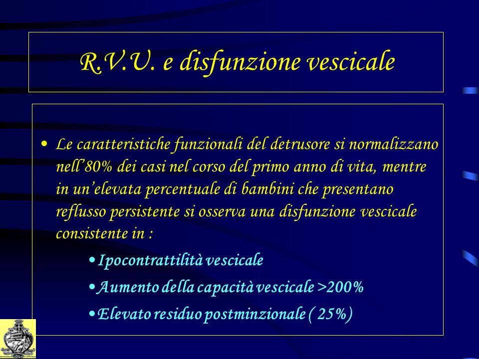 R.V.U. e disfunzione vescicale