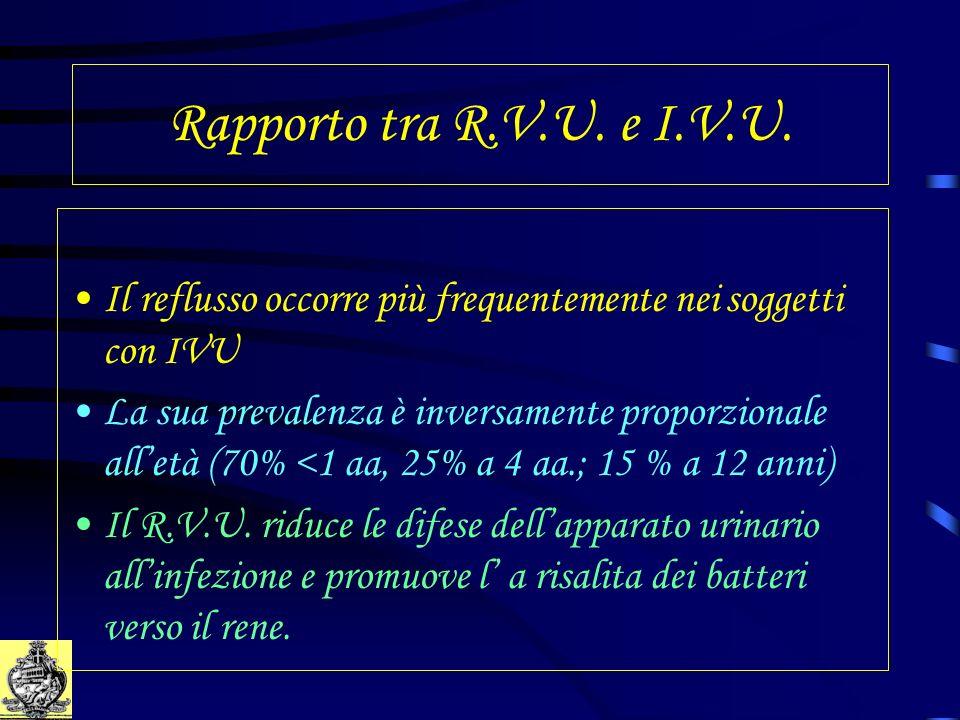 Rapporto tra R.V.U. e I.V.U. Il reflusso occorre più frequentemente nei soggetti con IVU.