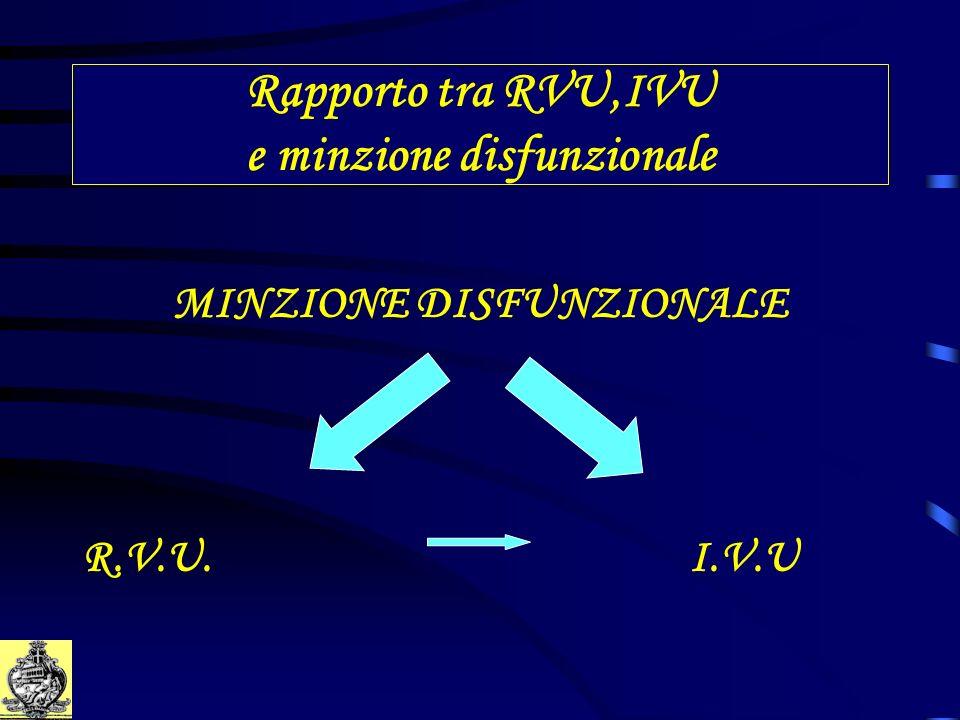 Rapporto tra RVU,IVU e minzione disfunzionale