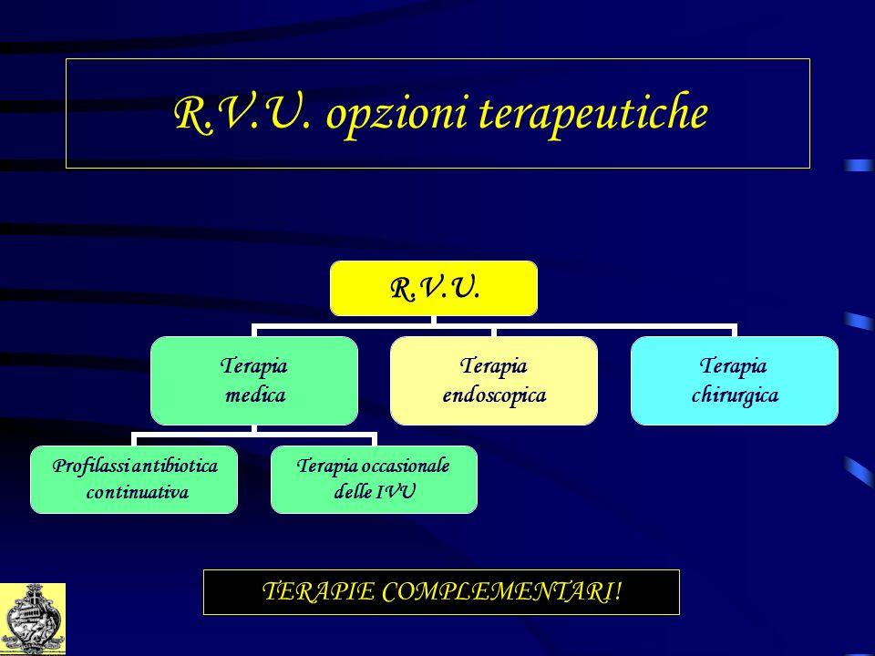 R.V.U. opzioni terapeutiche