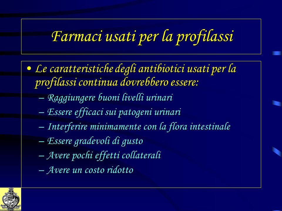 Farmaci usati per la profilassi